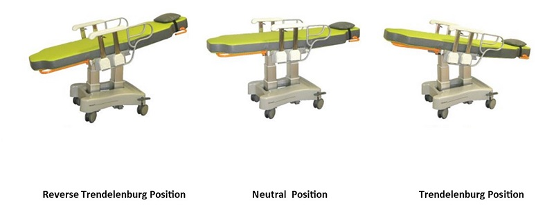 Sotec Ambu-One Electric Operating Table with green mattress. Collage of 3 images showing the Electric Operating Table in 3 positions, Reverse Trendelenburg Position, Neutral Position and Trendelenburg Position