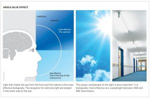 Image of the angle blue effect in relation to Derungs VTL Circadian Light a blue sky with clouds and the sun shining and a brightly lit aged care corridor