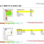 HPA Derungs VTL Circadian Lighting planning example