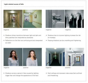 Examples of negative and positive effects of lighting in aged care design that are importance when planning Circadian Lighting and Visual Timing Light